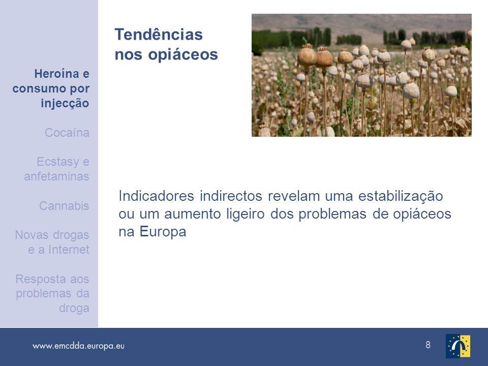 8 Indicadores indirectos revelam uma estabilização ou um aumento ligeiro dos problemas de opiáceos na Europa Tendências nos opiáceos Heroína e consumo