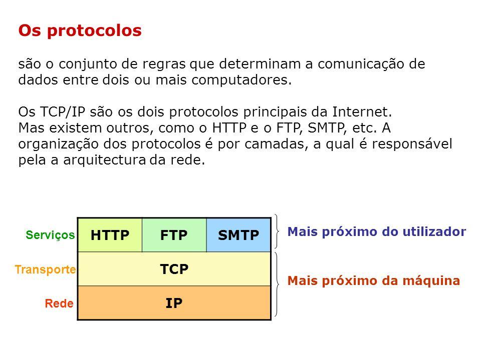 TCP/IP O IP (Internet protocol) permite que os dados sejam encaminhados nas redes, o que implica que todos os computadores possuam um endereço IP; O TCP (transmission control protocol) permite controlar o transporte, agrupando os pacotes de informação pela ordem correcta no destino.