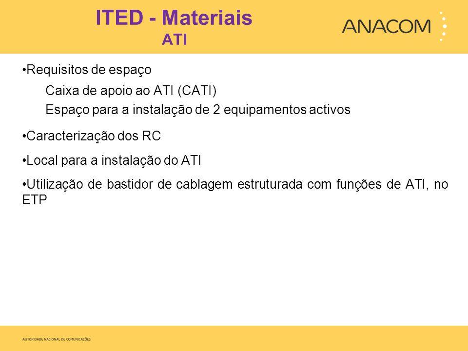 ITED - Materiais ATI Requisitos funcionais: Utilização da ZAP na flexibilização do ATI Interligação com equipamentos activos Simulação de distribuição dos serviços de comunicações electrónicas suportados nas três tecnologias, pelos diferentes espaços: Configuração do ATI para serviços de Voz, IPTV, Internet, SMATV, MATV e CATV e um operador Ethernet Alimentação eléctrica e ligação à terra