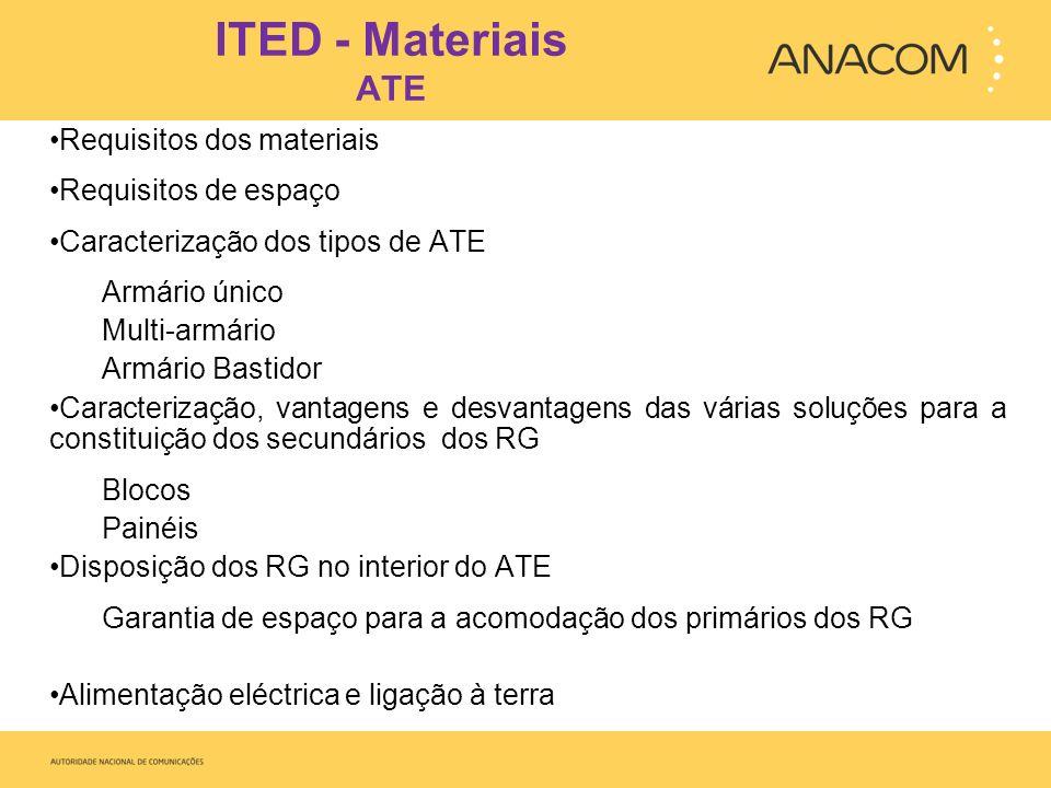 ITED - Materiais ATE Armário Bastidor Armário único