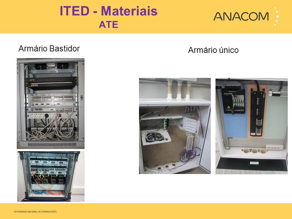ITED - Projecto Generalidades Contacto com a câmara municipal para saber qual o tipo de edifício Existência de edifícios que suscitam duvidas (ex.