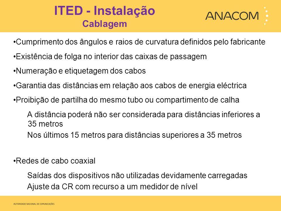 ITED - Instalação Exemplos Maus exemplos Bons exemplos