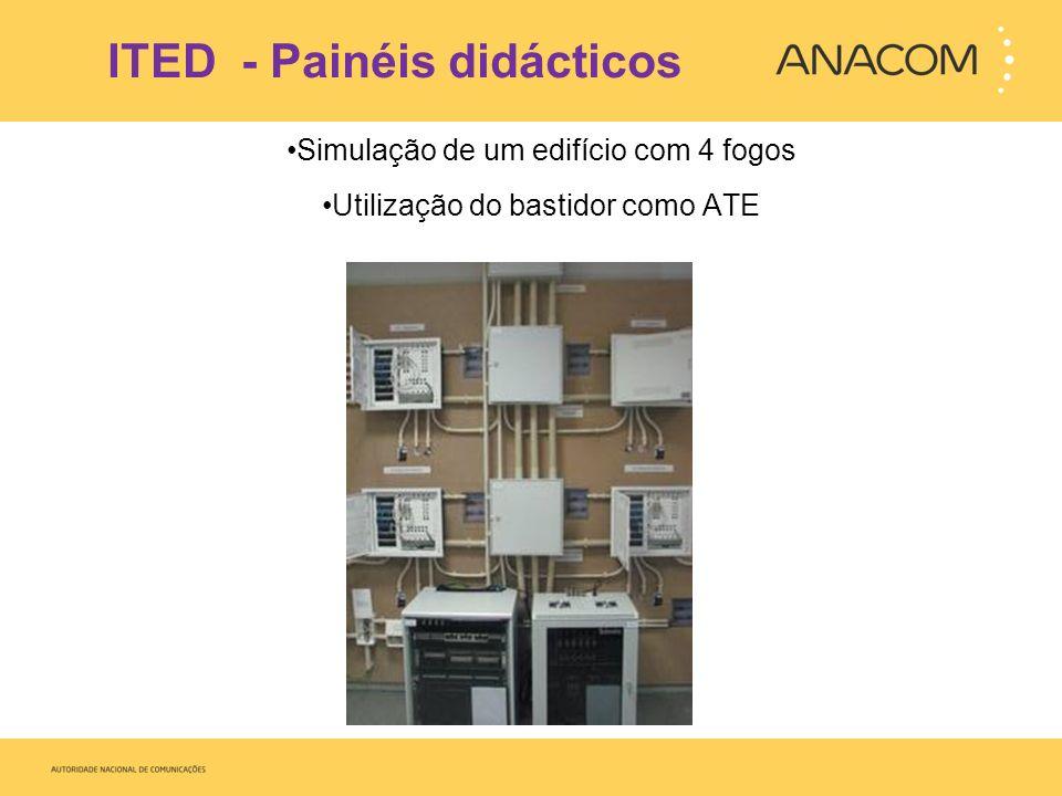 ITED - Painéis didácticos Simulação de edifício com 4 fogos 2 fogos são para uso profissional Tubagem constituída por tubos e calhas
