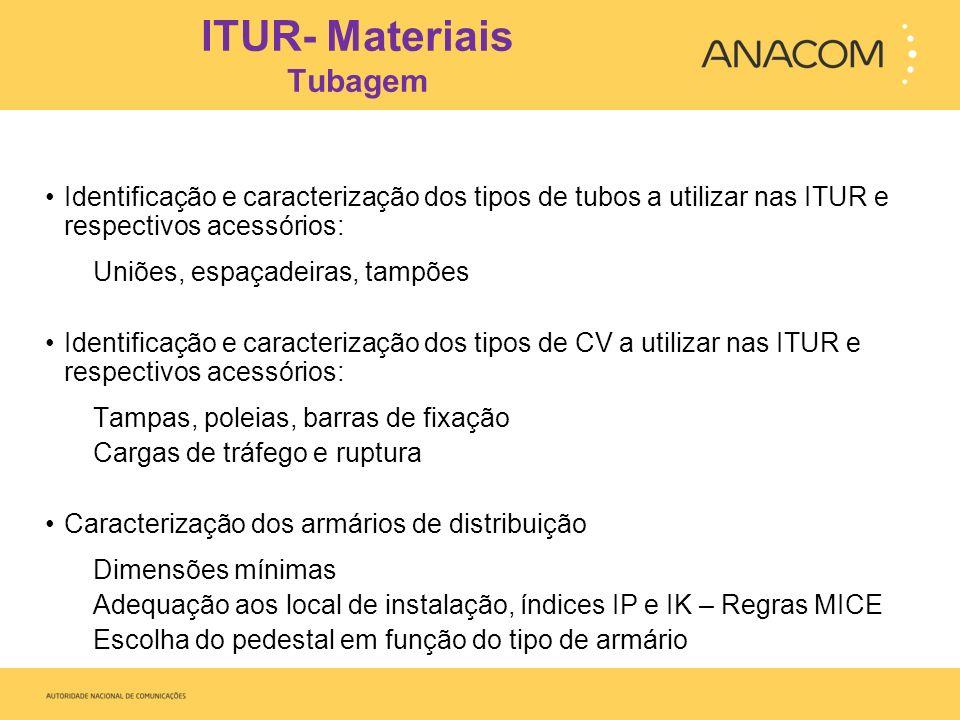 ITUR- Materiais Tubagem Considerar a utilização de bastidores sempre que existam salas técnicas Grupo de 64 fogos que não estejam no mesmo edifício Características e condicionantes das galerias e salas técnicas As galerias não podem ser utilizadas para a instalação dos ATU