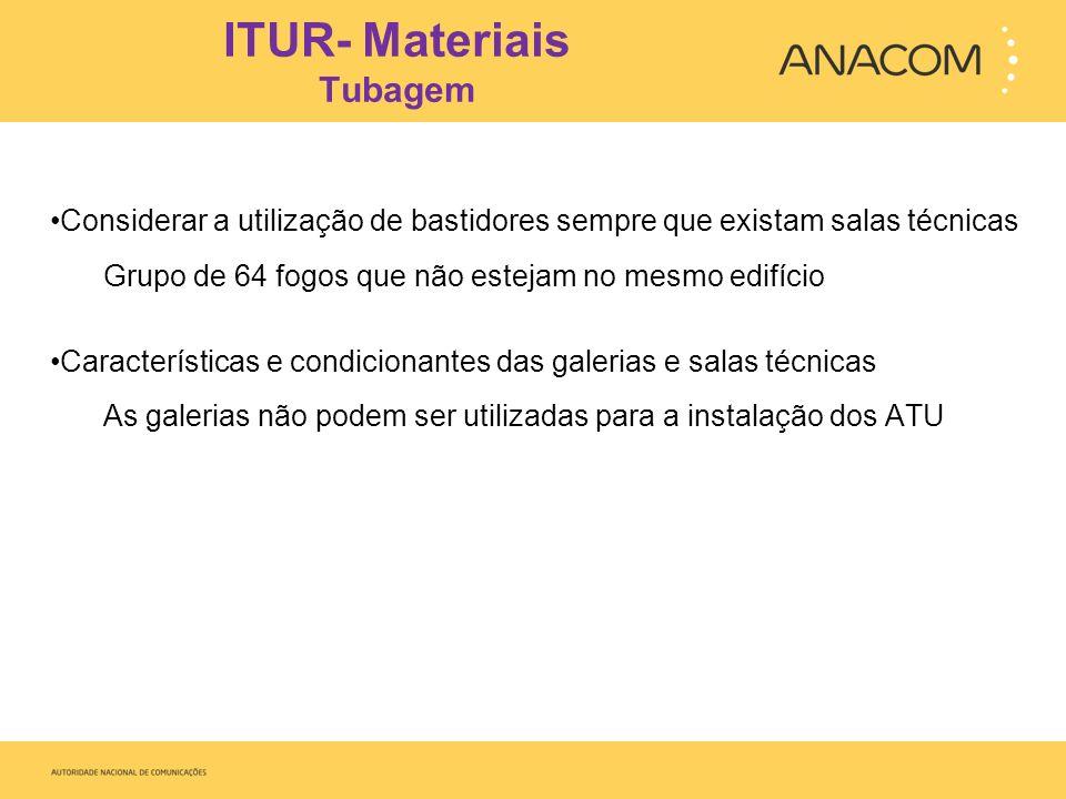 ITUR - Materiais ATU Adequação ao local (índices IP e IK) – Regras MICE Requisitos de espaço Recomendação 600x300x2200mm (largura x profundidade x altura), por operador.