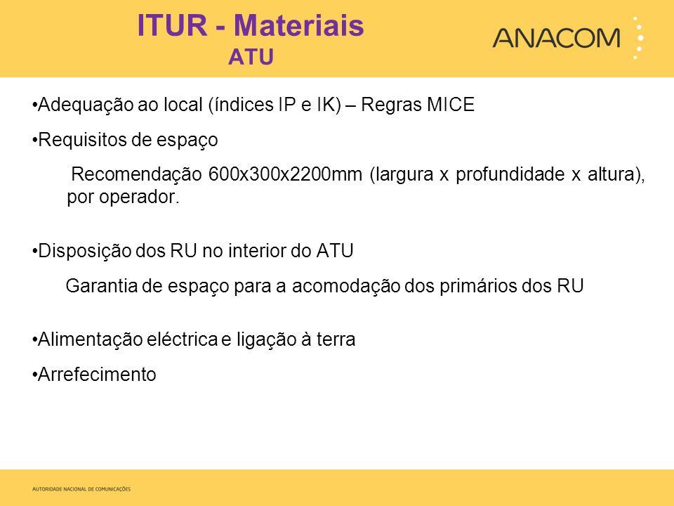 ITUR - Materiais Cablagem Tecnologia de pares de cobre Condições para a utilização de pares de cobre do tipo TE1HE e T1EG1HE (condutas subterrâneas) Possibilidade de utilização de cabos de categoria superior Tecnologia coaxial Adequação à instalação em exterior, frequência máxima de trabalho 1 GHz Tecnologia óptica Adequação à instalação em exterior, monomodo