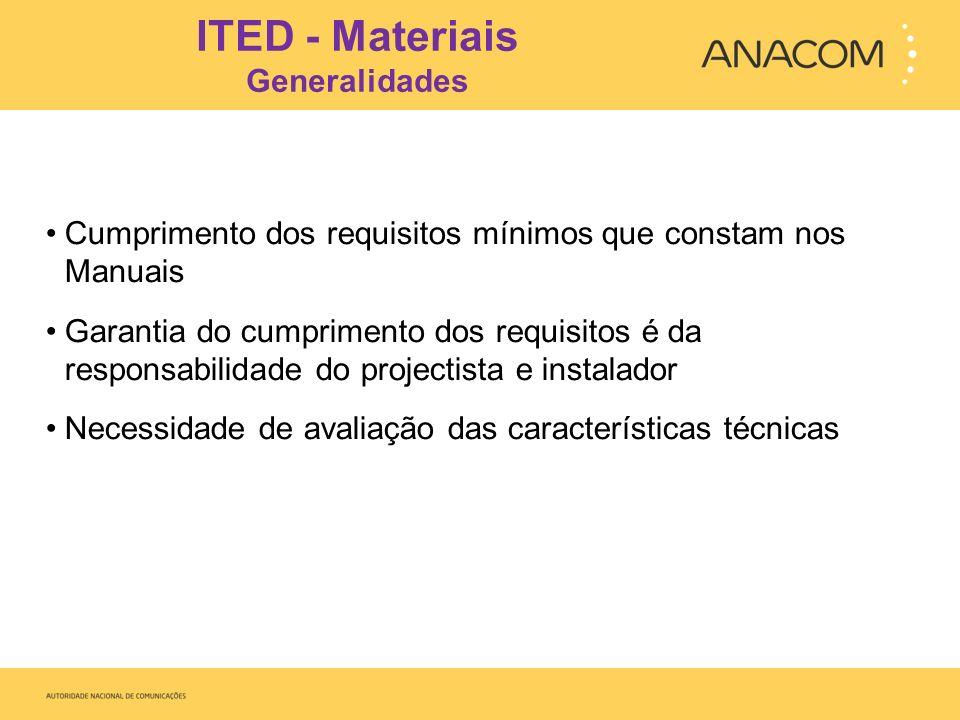 ITED - Materiais Tecnologia de pares de cobre Diferença entre classe de ligação e categoria do componente; Classes de ligação permitidas A classe de ligação é condicionada pelo componente da menor categoria Recomendação para a utilização de componentes do mesmo fabricante Diferenças entre os vários tipos de cabos, quanto à blindagem e local de utilização