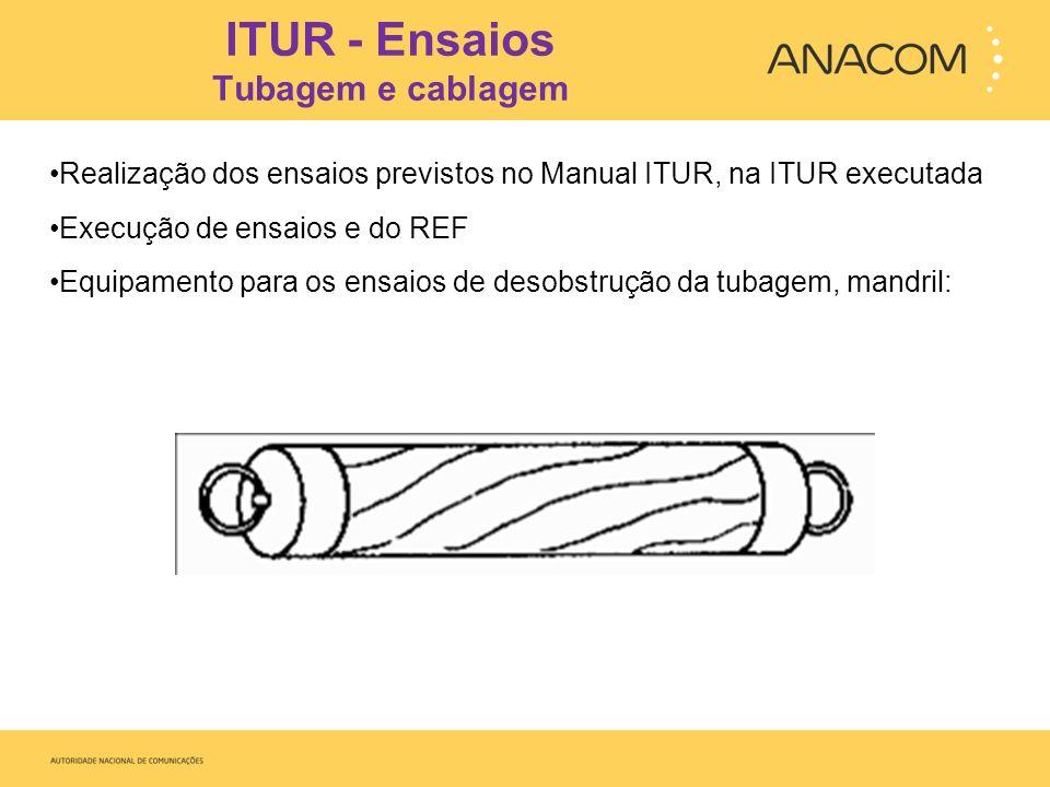 ITUR - Simulações Práticas Apoio à formação Execução no mínimo da rede de tubagem da ITUR privada, constituída por um ATU e uma CV Recomenda-se simulação no exterior para ser mais real Permite a execução da rede de cablagem de uma ITUR privada