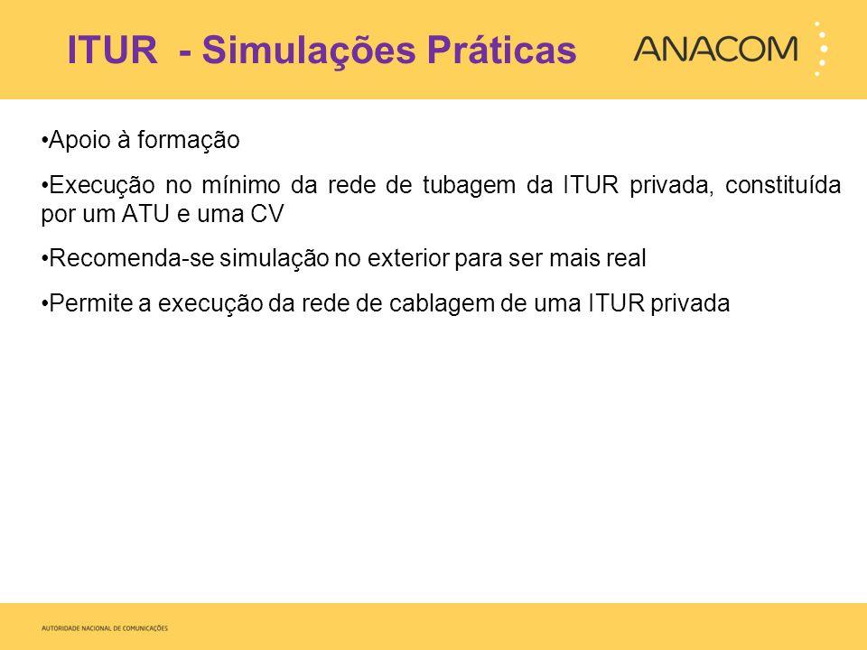 ITUR - Simulações Práticas Simulação em exterior Utilização de CV em betão e simulação da vala Visualização das camadas de areia e da formação Instalação dos RU no ATU