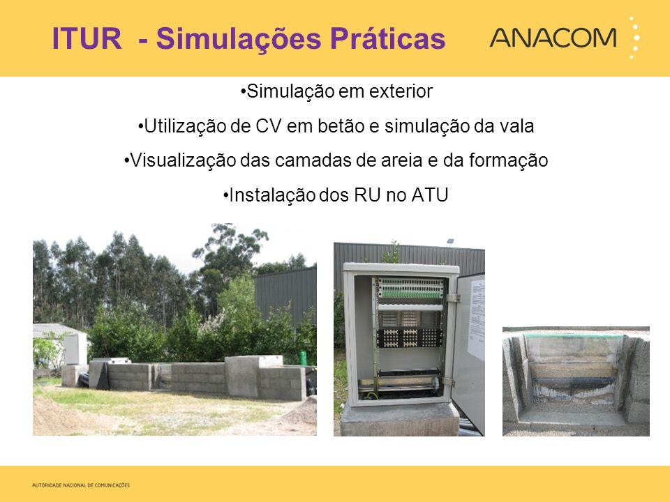 ITUR - Simulações Práticas Simulação no exterior Inclui uma rede principal constituída por vários tipos de CV ligações à CVM dos edifícios e ligações da CVM aos ATE ou CEMU