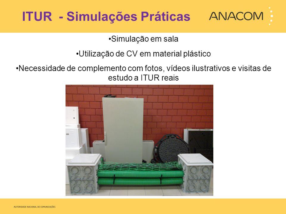 Duarte Alves Jorge Martins Duarte Alves Jorge Martins Direcção de Fiscalização info@anacom.pt www.anacom.pt