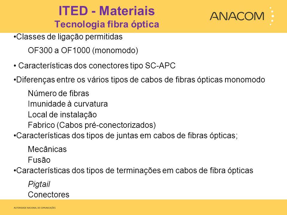 ITED - Materiais Tecnologia fibra óptica Características das tomadas ópticas Segurança do utilizador Existência de patilha