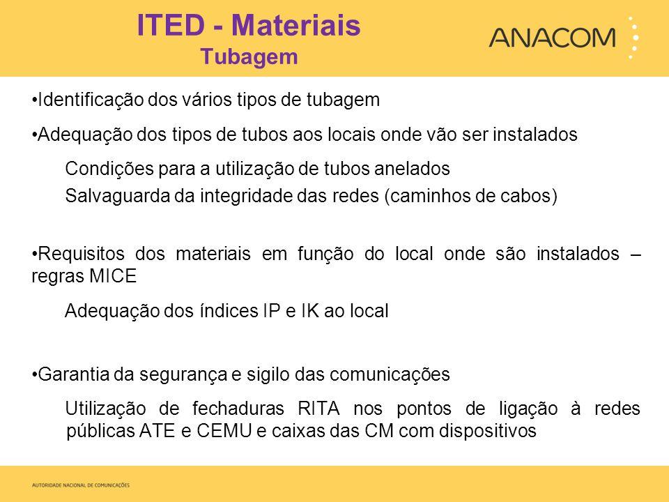 ITED - Materiais ATI Requisitos de espaço Caixa de apoio ao ATI (CATI) Espaço para a instalação de 2 equipamentos activos Caracterização dos RC Local para a instalação do ATI Utilização de bastidor de cablagem estruturada com funções de ATI, no ETP