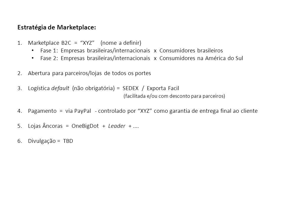 Estratégia de Marketplace: 1.Marketplace B2C = XYZ (nome a definir) Fase 1: Empresas brasileiras/internacionais x Consumidores brasileiros Fase 2: Emp