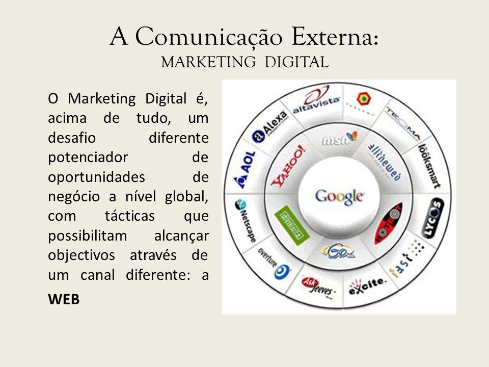 A Comunicação Externa: MARKETING DIGITAL O Marketing Digital é, acima de tudo, um desafio diferente potenciador de oportunidades de negócio a nível gl