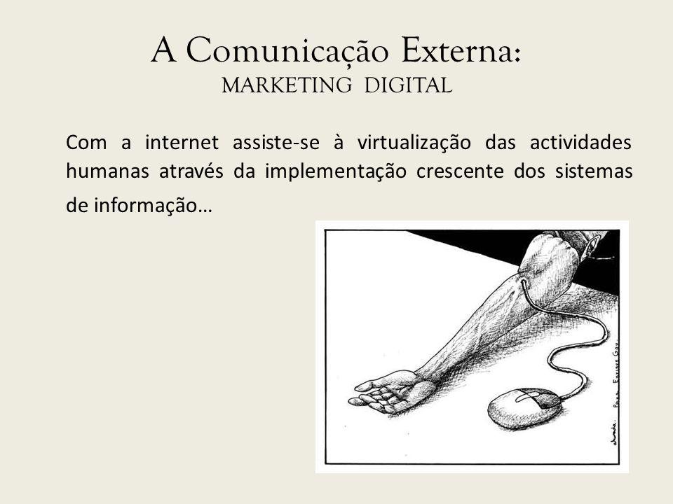 A Comunicação Externa: MARKETING DIGITAL Com a internet assiste-se à virtualização das actividades humanas através da implementação crescente dos sist