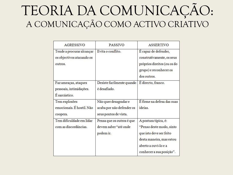 TEORIA DA COMUNICAÇÃO: A COMUNICAÇÃO COMO ACTIVO CRIATIVO