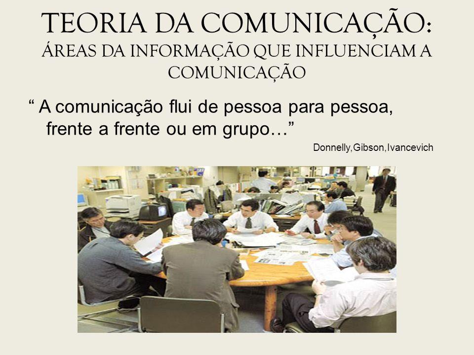 TEORIA DA COMUNICAÇÃO: ÁREAS DA INFORMAÇÃO QUE INFLUENCIAM A COMUNICAÇÃO A comunicação flui de pessoa para pessoa, frente a frente ou em grupo… Donnel