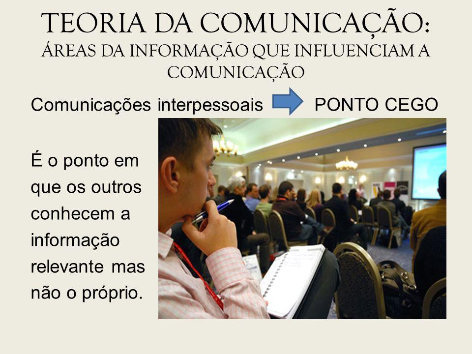 Comunicações interpessoais PONTO CEGO É o ponto em que os outros conhecem a informação relevante mas não o próprio.