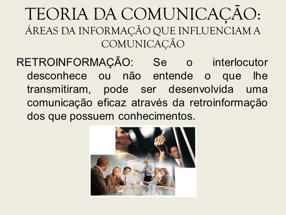 TEORIA DA COMUNICAÇÃO: ÁREAS DA INFORMAÇÃO QUE INFLUENCIAM A COMUNICAÇÃO RETROINFORMAÇÃO: Se o interlocutor desconhece ou não entende o que lhe transm