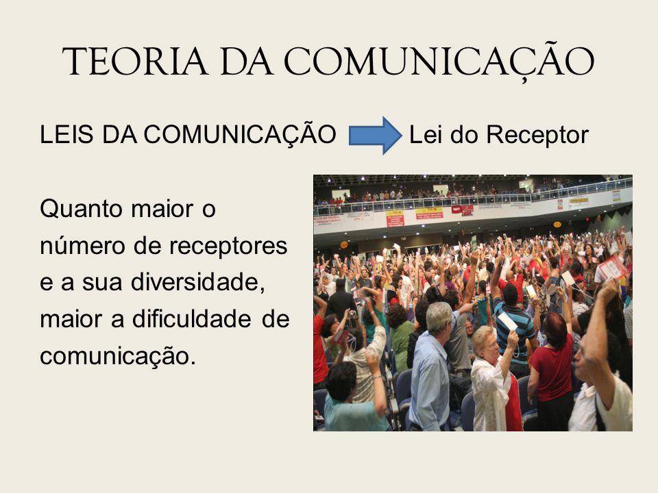 TEORIA DA COMUNICAÇÃO LEIS DA COMUNICAÇÃO Lei do Receptor Quanto maior o número de receptores e a sua diversidade, maior a dificuldade de comunicação.