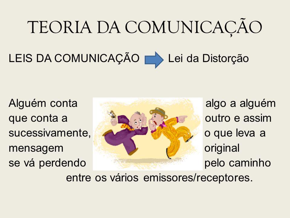 TEORIA DA COMUNICAÇÃO LEIS DA COMUNICAÇÃO Lei da Distorção Alguém conta algo a alguém que conta a outro e assim sucessivamente, o que leva a mensagem
