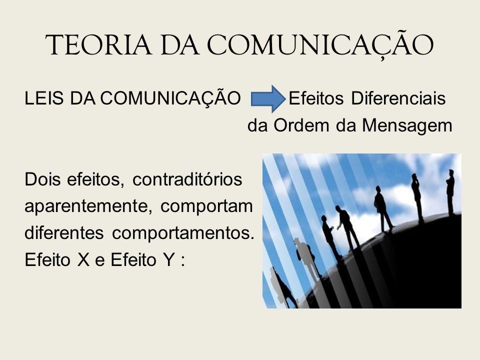 TEORIA DA COMUNICAÇÃO LEIS DA COMUNICAÇÃO Efeitos Diferenciais da Ordem da Mensagem Dois efeitos, contraditórios aparentemente, comportam diferentes c