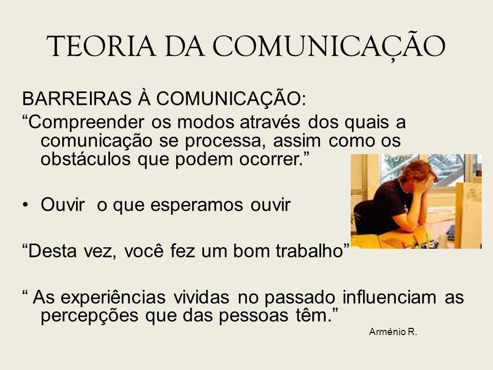 TEORIA DA COMUNICAÇÃO BARREIRAS À COMUNICAÇÃO: Compreender os modos através dos quais a comunicação se processa, assim como os obstáculos que podem oc