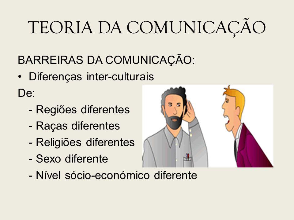 TEORIA DA COMUNICAÇÃO BARREIRAS DA COMUNICAÇÃO: Diferenças inter-culturais De: - Regiões diferentes - Raças diferentes - Religiões diferentes - Sexo d