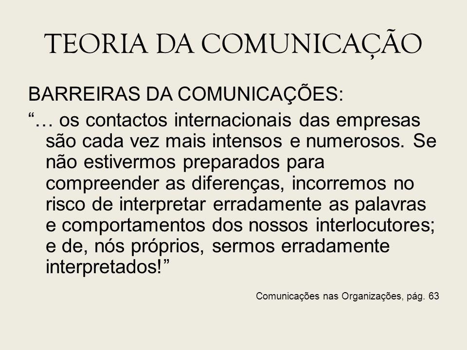 TEORIA DA COMUNICAÇÃO BARREIRAS DA COMUNICAÇÕES: … os contactos internacionais das empresas são cada vez mais intensos e numerosos. Se não estivermos