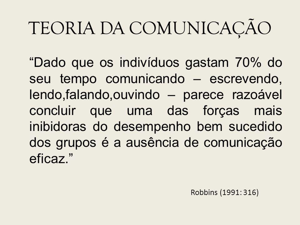 TEORIA DA COMUNICAÇÃO Dado que os indivíduos gastam 70% do seu tempo comunicando – escrevendo, lendo,falando,ouvindo – parece razoável concluir que um