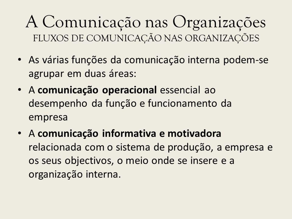 A Comunicação nas Organizações FLUXOS DE COMUNICAÇÃO NAS ORGANIZAÇÕES As várias funções da comunicação interna podem-se agrupar em duas áreas: A comun
