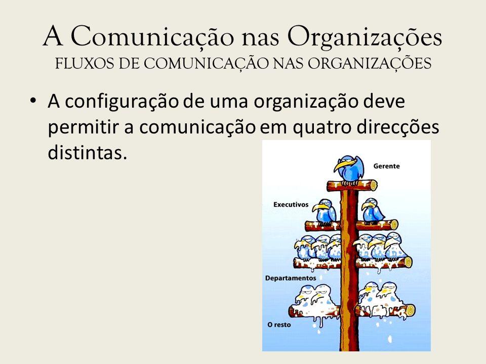 A Comunicação nas Organizações FLUXOS DE COMUNICAÇÃO NAS ORGANIZAÇÕES A configuração de uma organização deve permitir a comunicação em quatro direcçõe