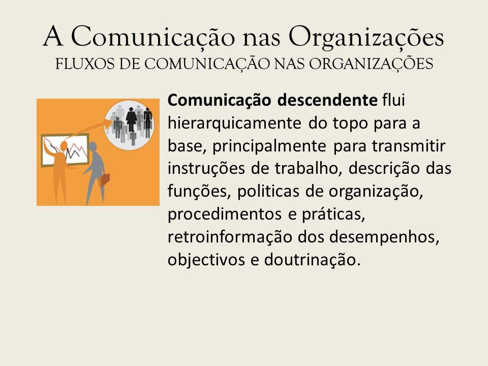 A Comunicação nas Organizações FLUXOS DE COMUNICAÇÃO NAS ORGANIZAÇÕES Comunicação descendente flui hierarquicamente do topo para a base, principalment
