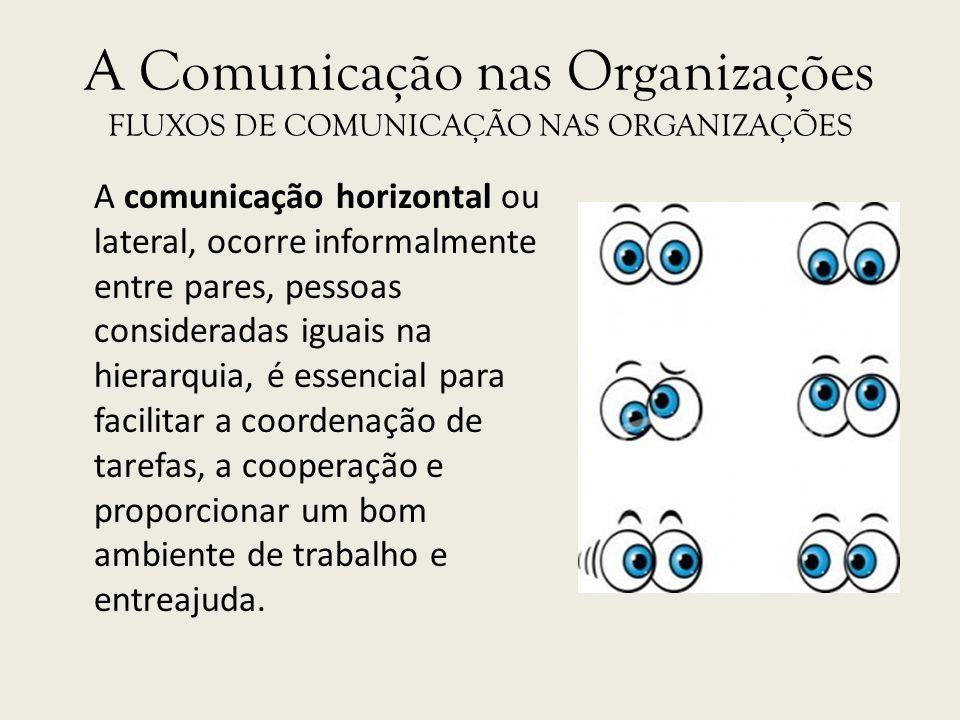 A Comunicação nas Organizações FLUXOS DE COMUNICAÇÃO NAS ORGANIZAÇÕES A comunicação horizontal ou lateral, ocorre informalmente entre pares, pessoas c