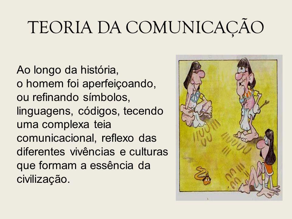 TEORIA DA COMUNICAÇÃO Ao longo da história, o homem foi aperfeiçoando, ou refinando símbolos, linguagens, códigos, tecendo uma complexa teia comunicac