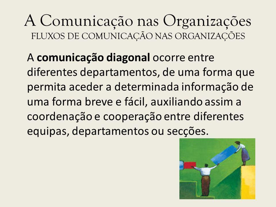 A Comunicação nas Organizações FLUXOS DE COMUNICAÇÃO NAS ORGANIZAÇÕES A comunicação diagonal ocorre entre diferentes departamentos, de uma forma que p