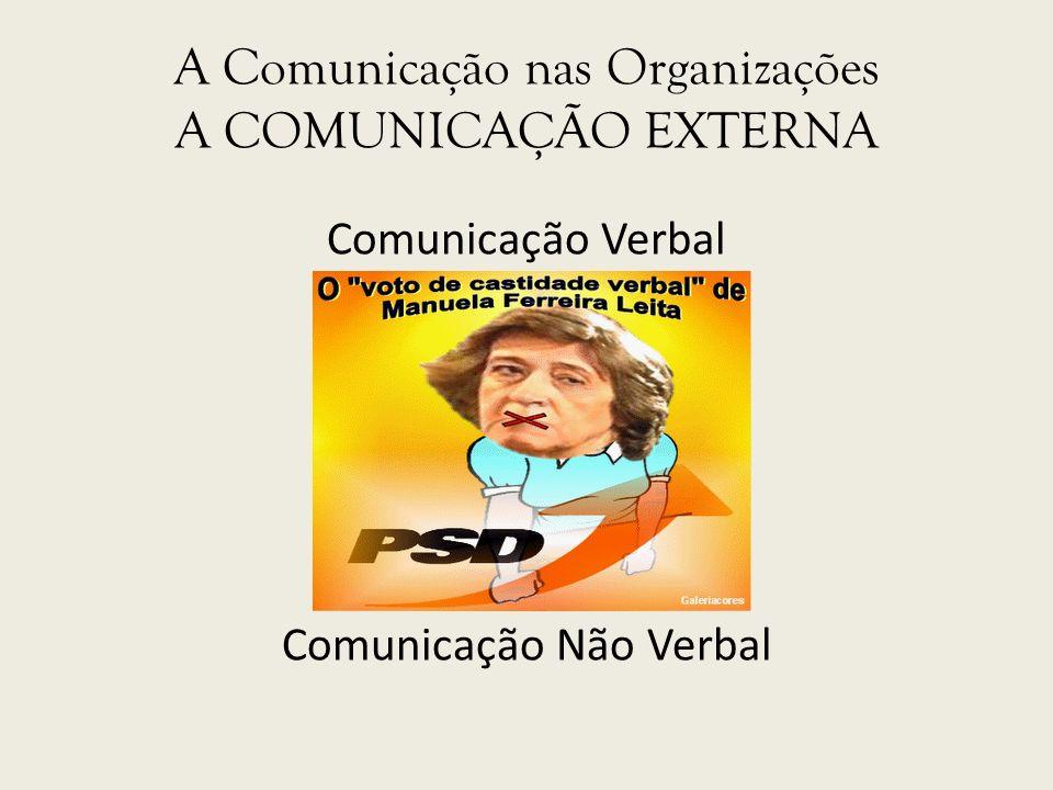 A Comunicação nas Organizações A COMUNICAÇÃO EXTERNA Comunicação Verbal Comunicação Não Verbal