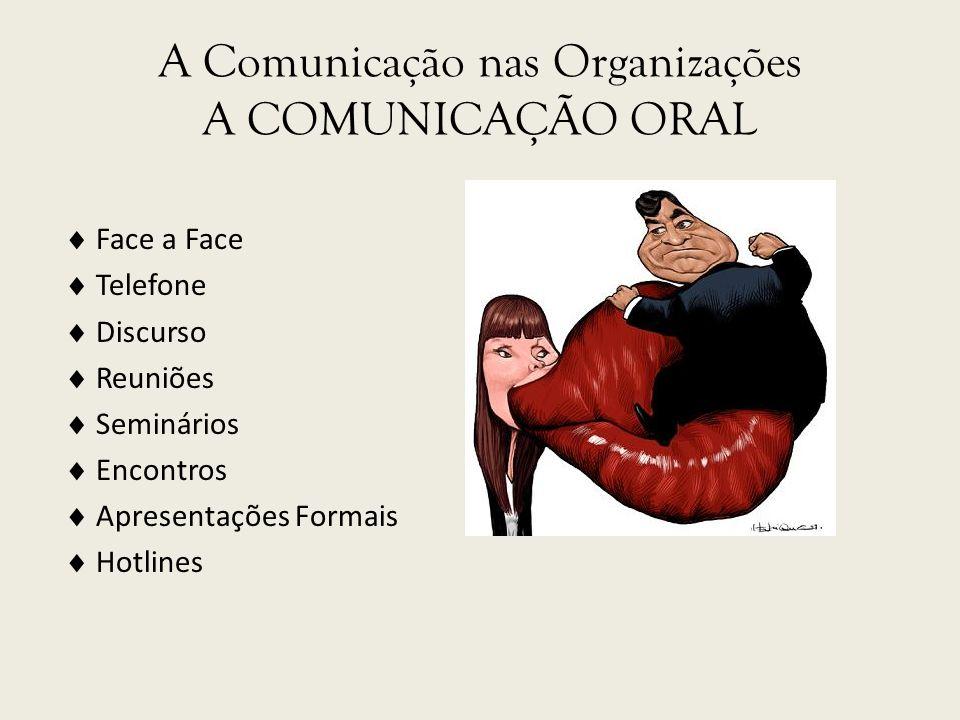 A Comunicação nas Organizações A COMUNICAÇÃO ORAL Face a Face Telefone Discurso Reuniões Seminários Encontros Apresentações Formais Hotlines