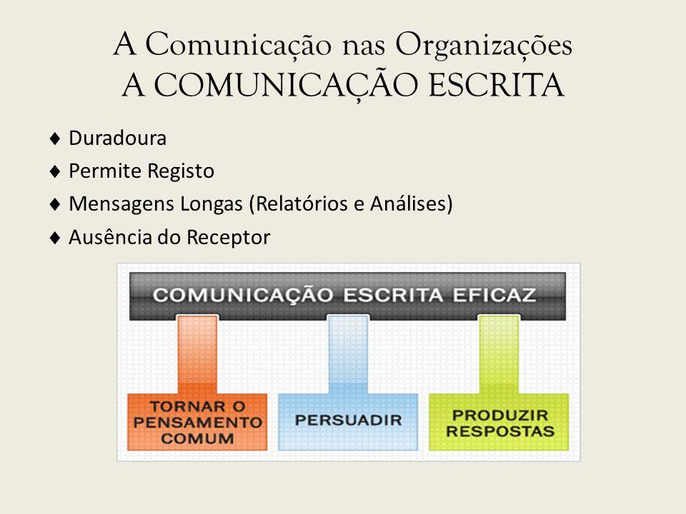 A Comunicação nas Organizações A COMUNICAÇÃO ESCRITA Duradoura Permite Registo Mensagens Longas (Relatórios e Análises) Ausência do Receptor