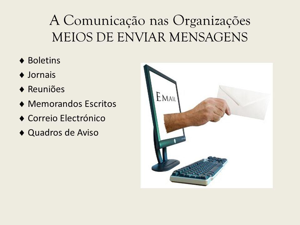 A Comunicação nas Organizações MEIOS DE ENVIAR MENSAGENS Boletins Jornais Reuniões Memorandos Escritos Correio Electrónico Quadros de Aviso