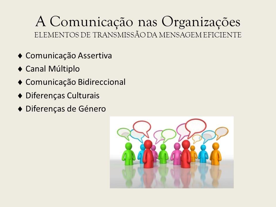 A Comunicação nas Organizações ELEMENTOS DE TRANSMISSÃO DA MENSAGEM EFICIENTE Comunicação Assertiva Canal Múltiplo Comunicação Bidireccional Diferença