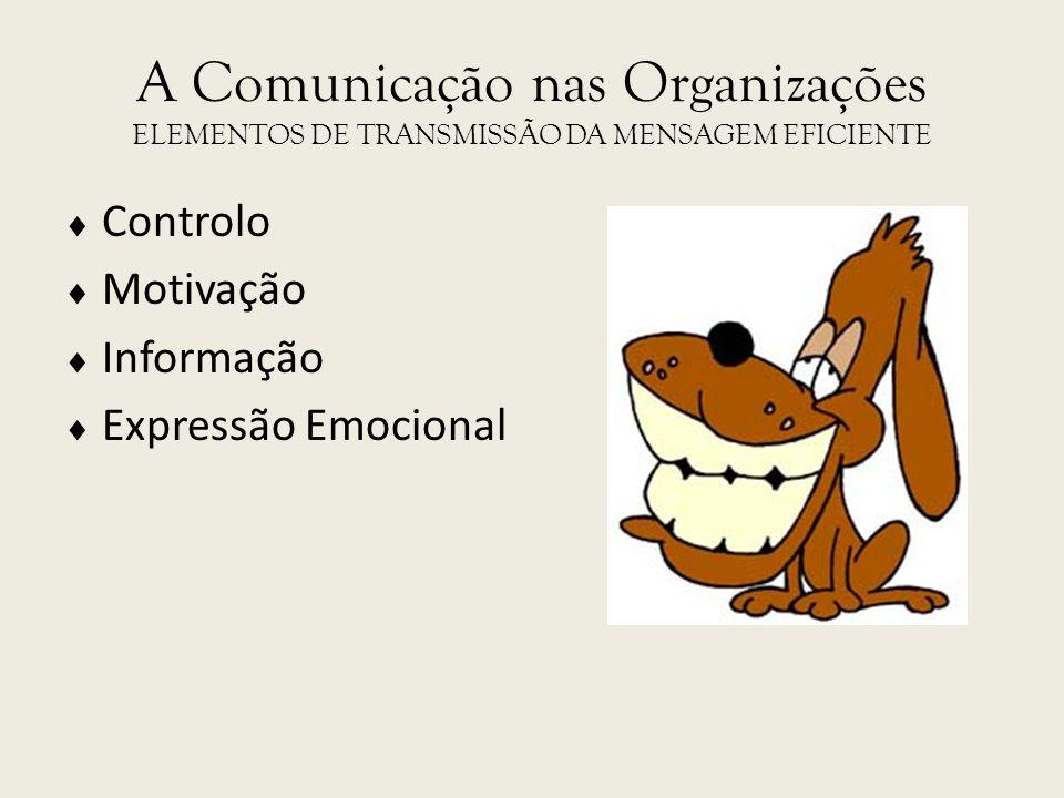 A Comunicação nas Organizações ELEMENTOS DE TRANSMISSÃO DA MENSAGEM EFICIENTE Controlo Motivação Informação Expressão Emocional