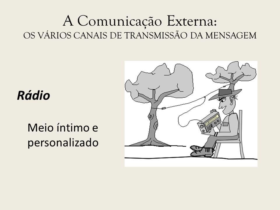 A Comunicação Externa: OS VÁRIOS CANAIS DE TRANSMISSÃO DA MENSAGEM Rádio Meio íntimo e personalizado