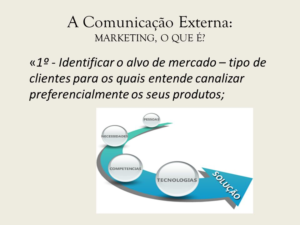 A Comunicação Externa: MARKETING, O QUE É.