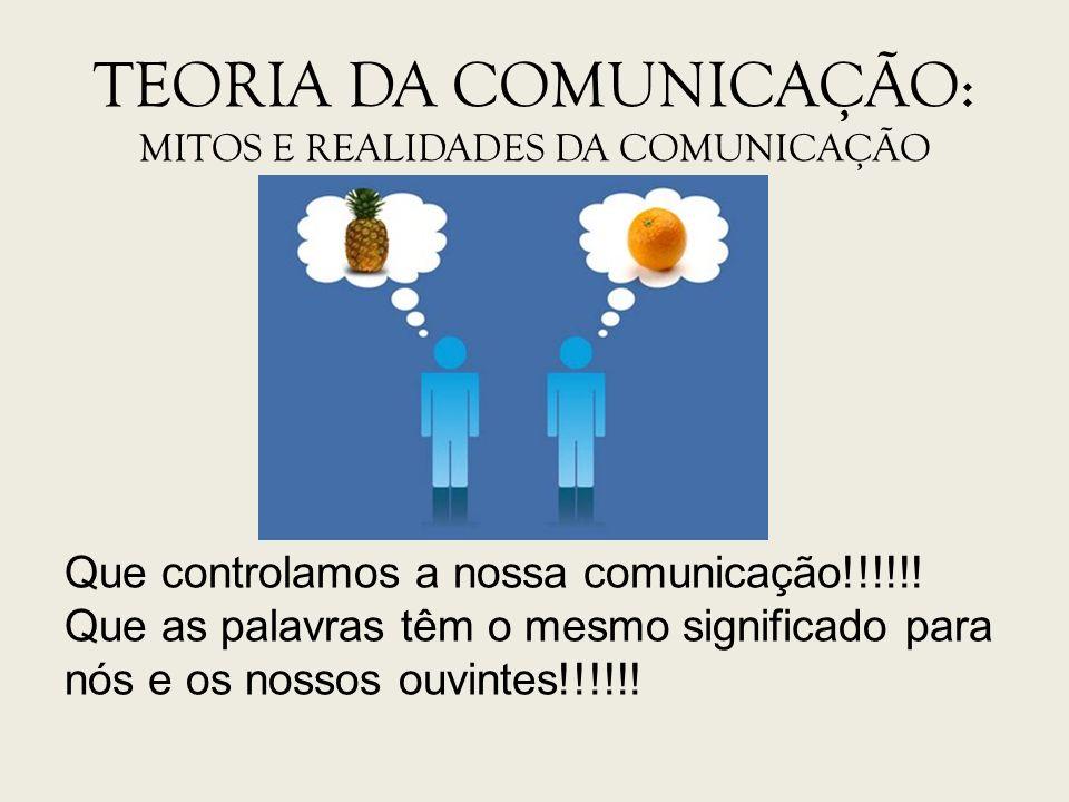 TEORIA DA COMUNICAÇÃO: MITOS E REALIDADES DA COMUNICAÇÃO Que controlamos a nossa comunicação!!!!!! Que as palavras têm o mesmo significado para nós e