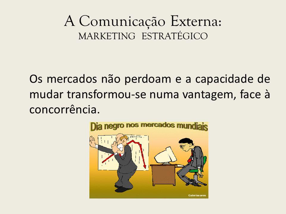 A Comunicação Externa: MARKETING ESTRATÉGICO Os mercados não perdoam e a capacidade de mudar transformou-se numa vantagem, face à concorrência.