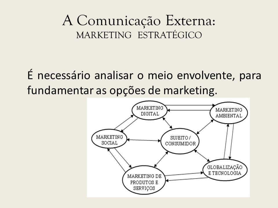A Comunicação Externa: MARKETING ESTRATÉGICO É necessário analisar o meio envolvente, para fundamentar as opções de marketing.