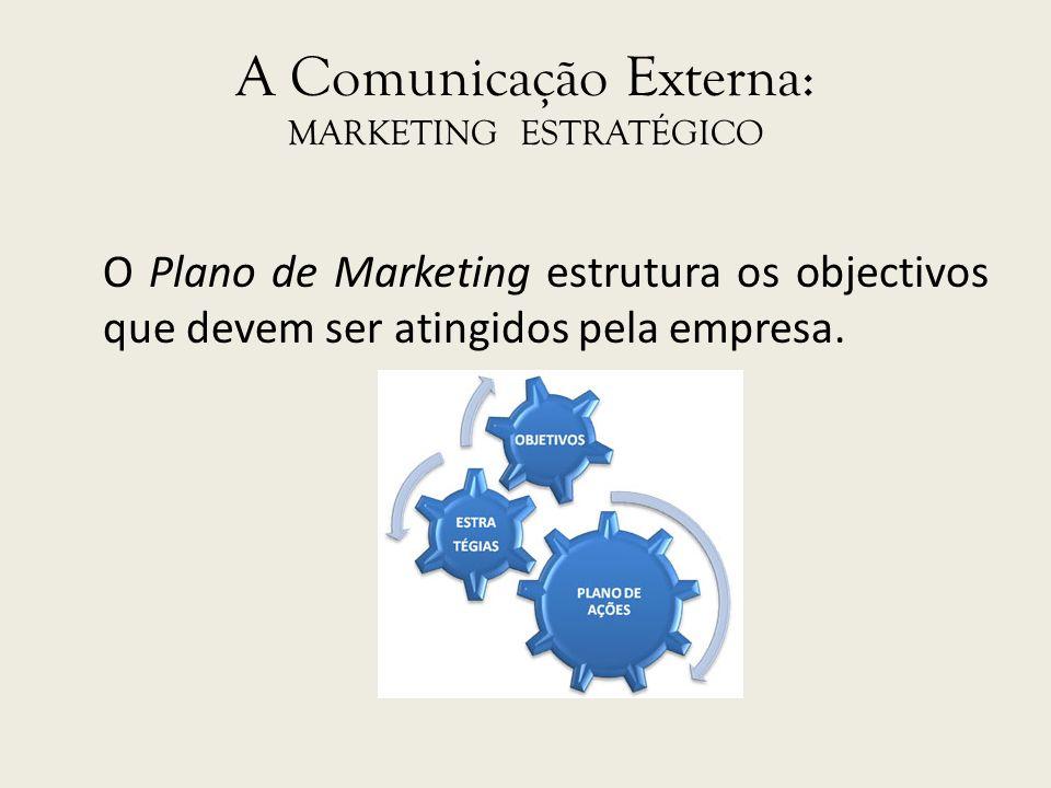 A Comunicação Externa: MARKETING ESTRATÉGICO O Plano de Marketing estrutura os objectivos que devem ser atingidos pela empresa.