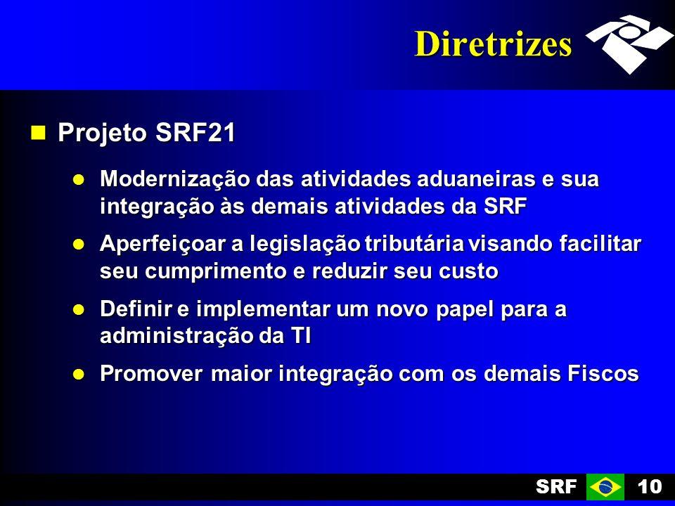 SRF10 Diretrizes Projeto SRF21 Projeto SRF21 Modernização das atividades aduaneiras e sua integração às demais atividades da SRF Modernização das atividades aduaneiras e sua integração às demais atividades da SRF Aperfeiçoar a legislação tributária visando facilitar seu cumprimento e reduzir seu custo Aperfeiçoar a legislação tributária visando facilitar seu cumprimento e reduzir seu custo Definir e implementar um novo papel para a administração da TI Definir e implementar um novo papel para a administração da TI Promover maior integração com os demais Fiscos Promover maior integração com os demais Fiscos